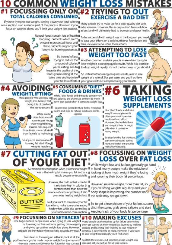 fat loss mistakes