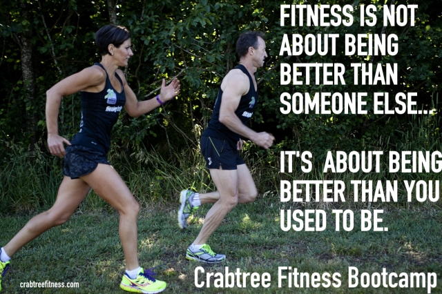 fitness is not