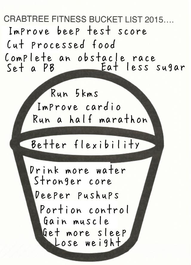 bucket list crabtree fitness